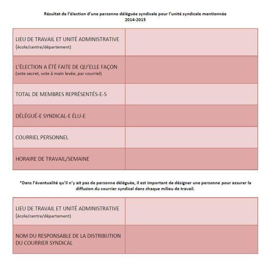 Formulaire élections délégués